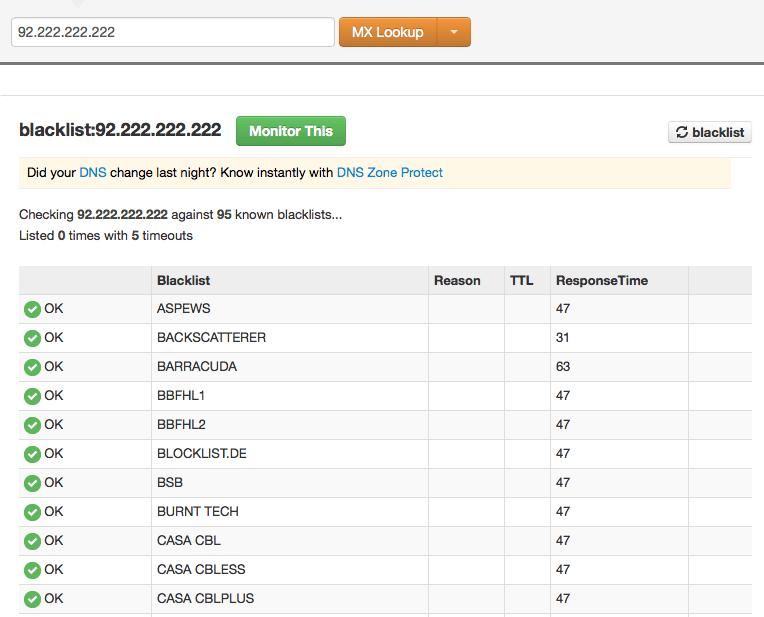 verifier-adresse-ip-blacklistees