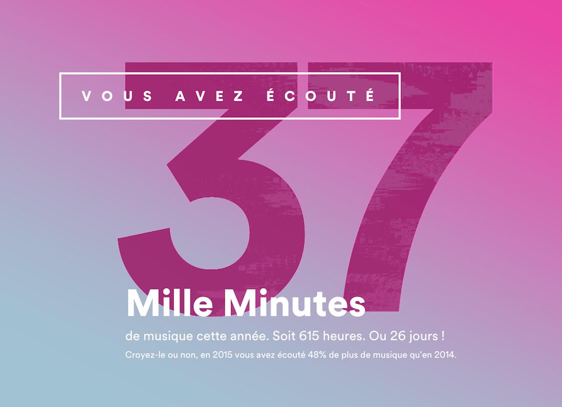 temps-ecoute-spotify-en-2015